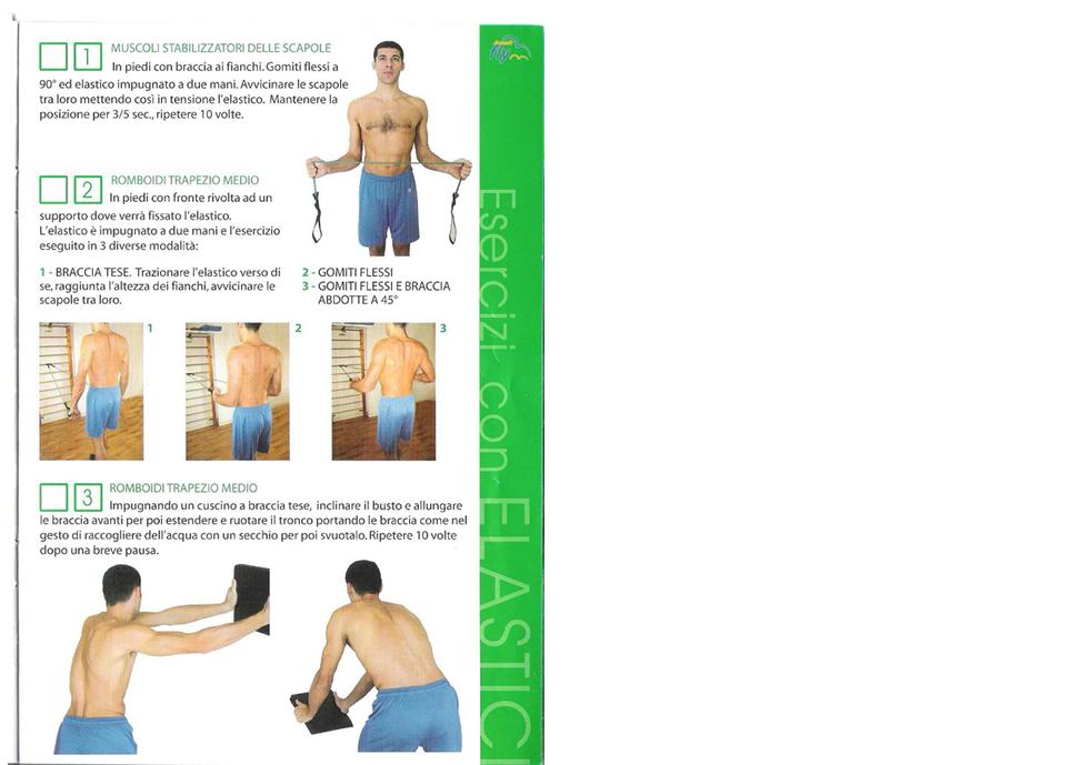 Esercizi di stabilizzazione scapola